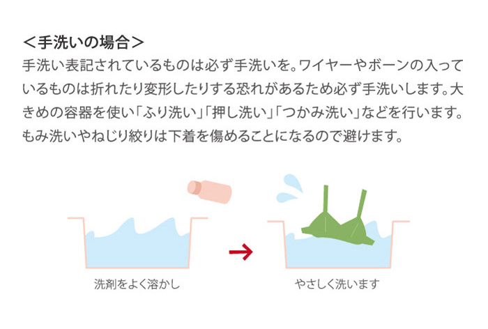 手洗いの場合